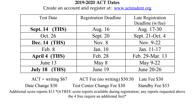 2019-2020 Test Dates