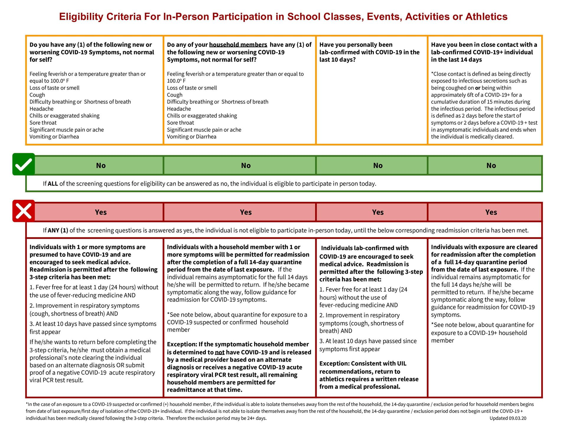 Eligibility Criteria for In-Person