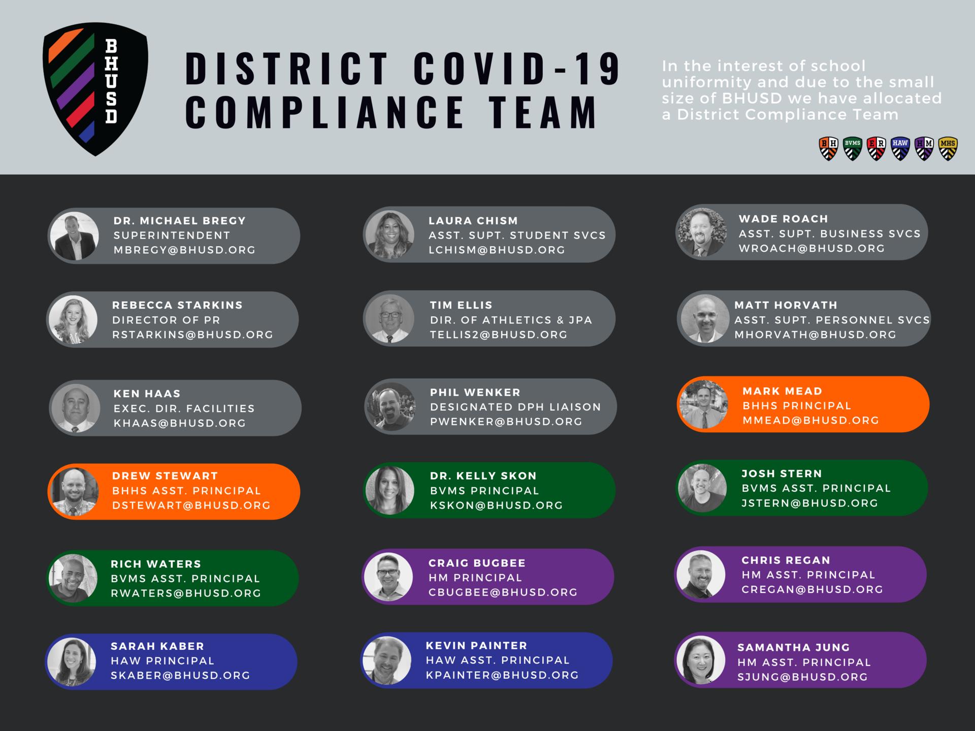 COVID Compliance Team