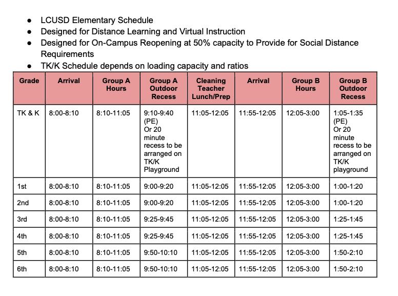TK-6 Elementary Bell Schedule