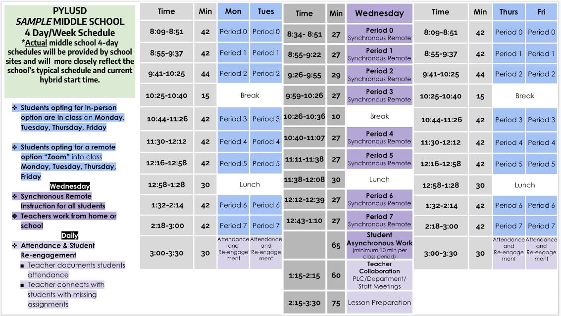 Middle school schedule.