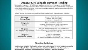 DCS Summer School Reading List