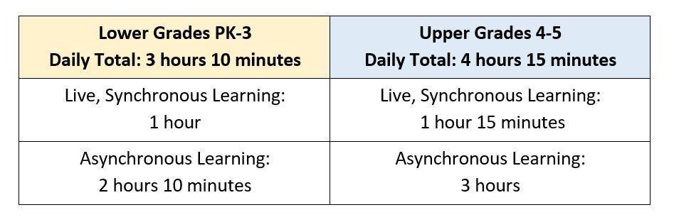 Elementary Schedule 1