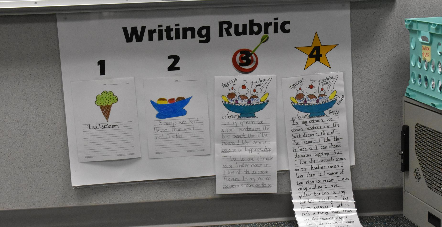 A writing rubric with examples for what a 1, 2, 3, and super 4 would look like.