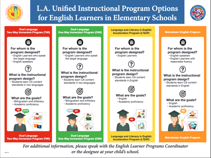 English Learner Programs / Instructional Program Options Featured Photo