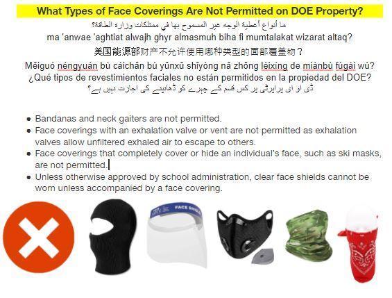 photo of masks