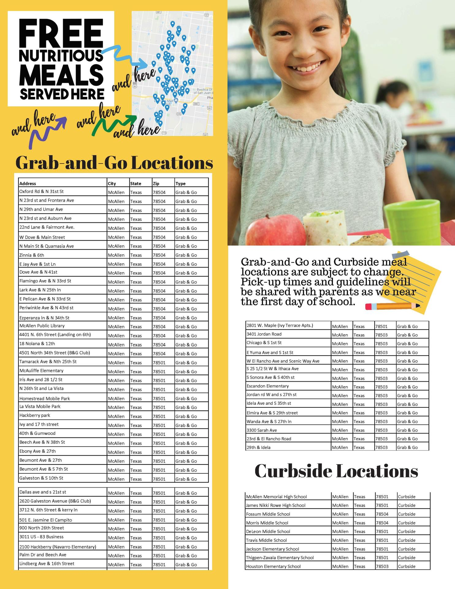 Meal Locations During Remote Learning