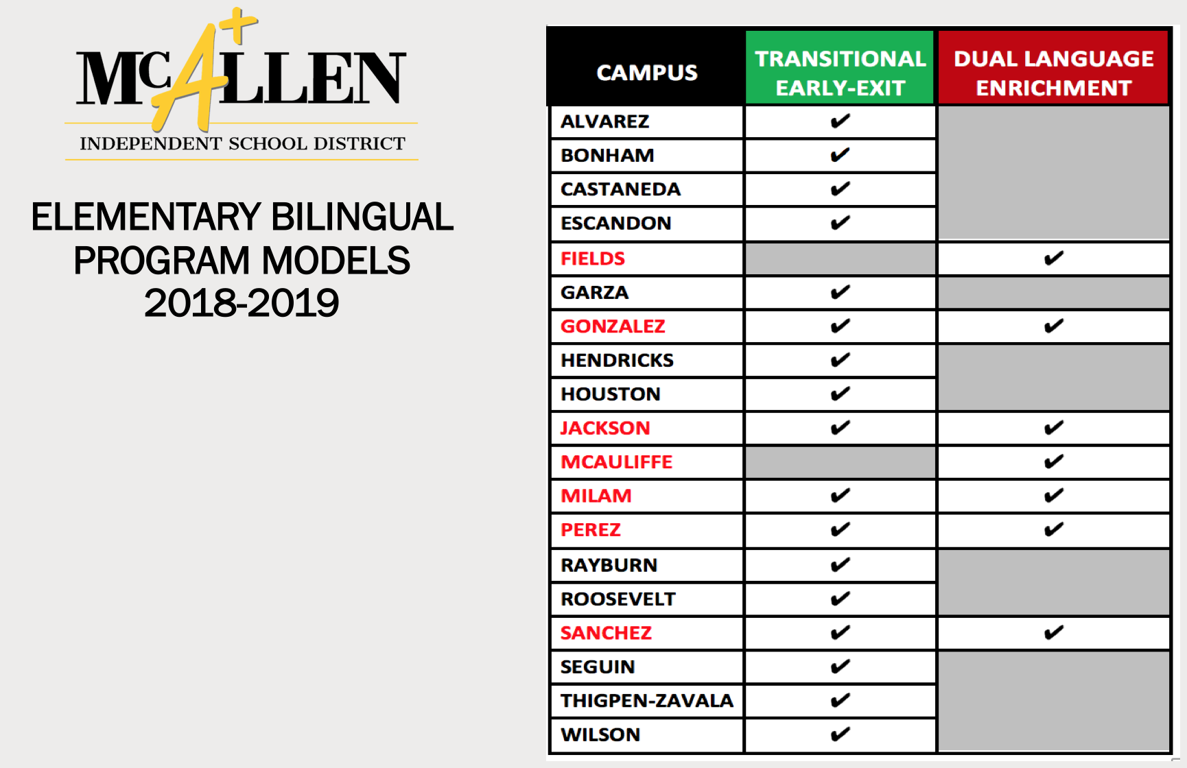 Bilingual Programs by Campus/Programas por Nivel