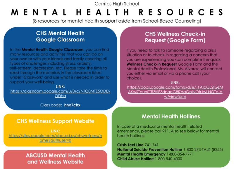 Mental Health Information Page