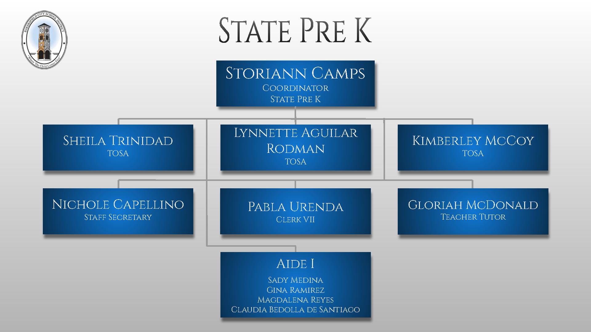 State Pre K Program