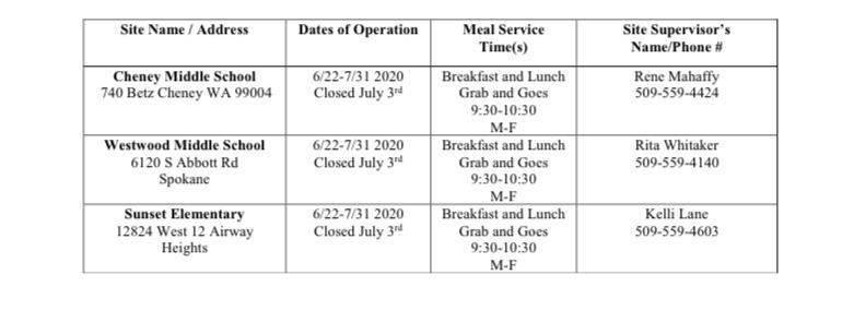 Summer Feeding Program Thumbnail Image