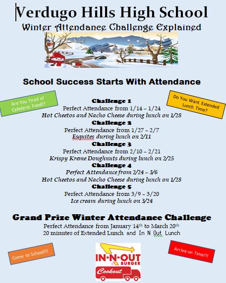 Winter Attendance Challenge.PNG