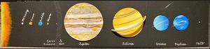 Solar System poster by Nichelle