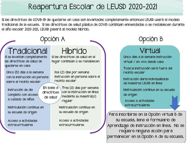 Graphic: Cuenta Regresiva Hacia la Reapertura Escolar 2020-2021