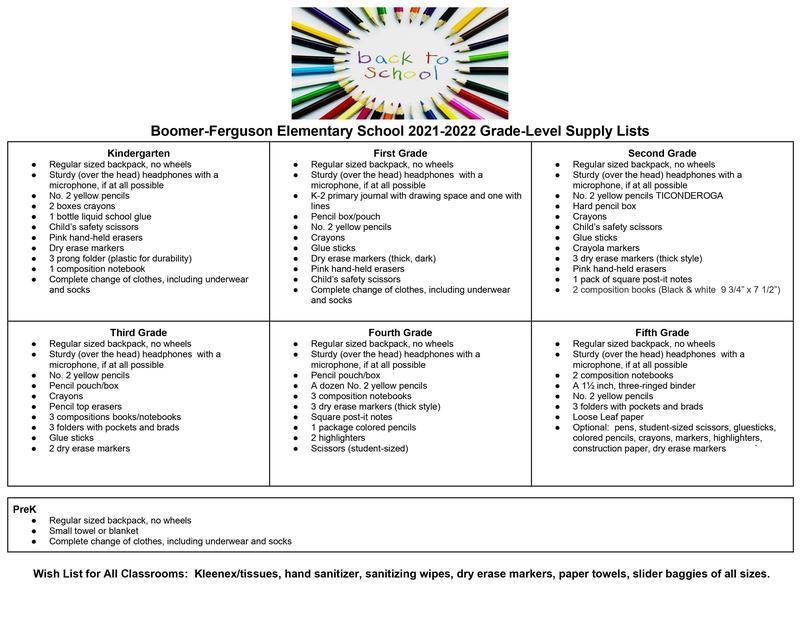 2021-2022 BFES School Supply List Thumbnail Image