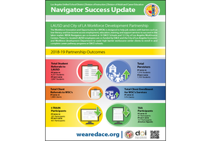 Navigator Success One-pager