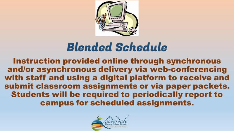 Blended Learning Option Graphic
