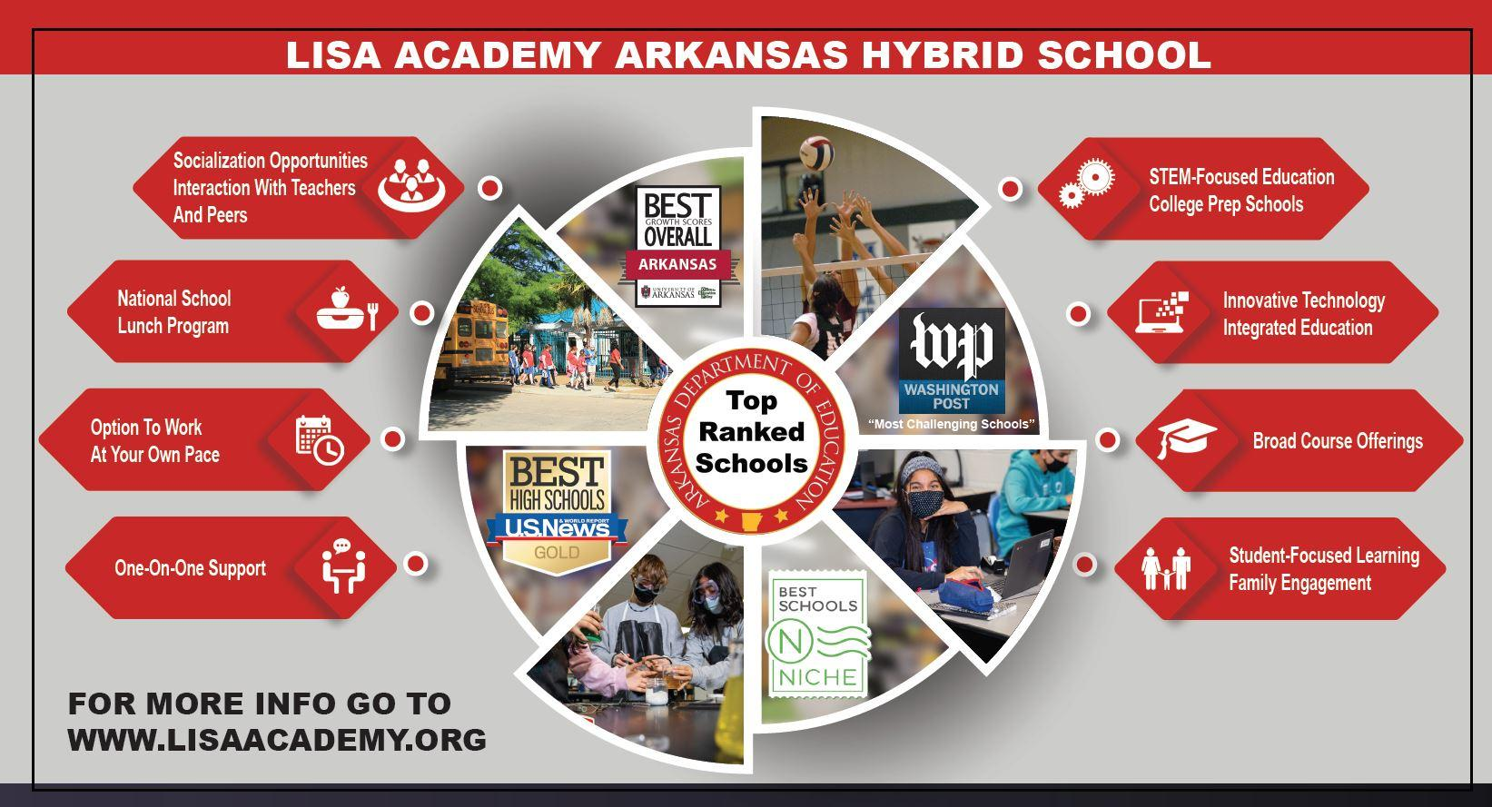 Hybrid School Graphic 2