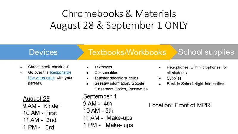Chromebooks Distributed August 27