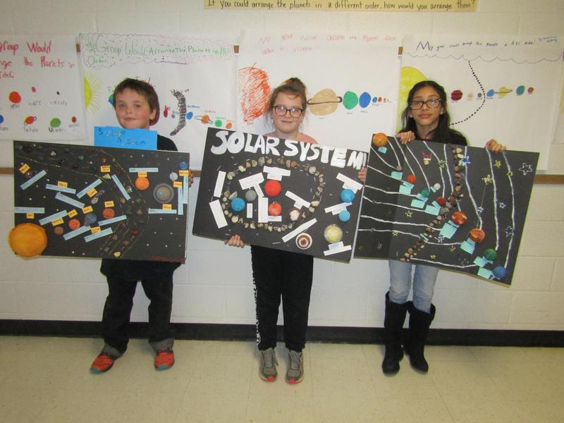 4th Grade Solar System Projects Featured Photo