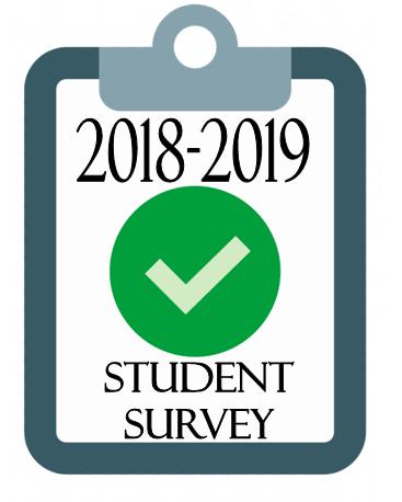 2018-2019 Student Surveys Featured Photo