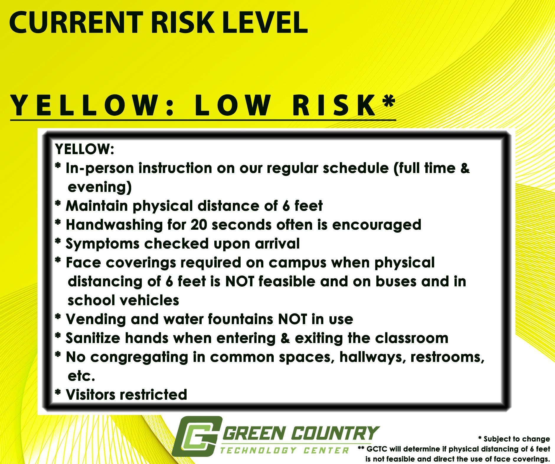 Guidelines for Yellow Category