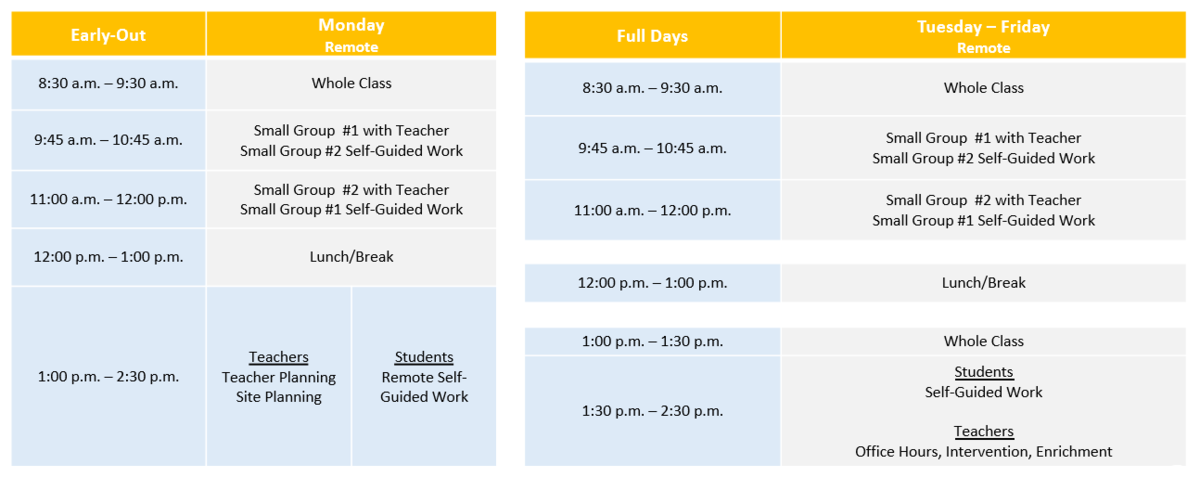 Image of instructional schedule