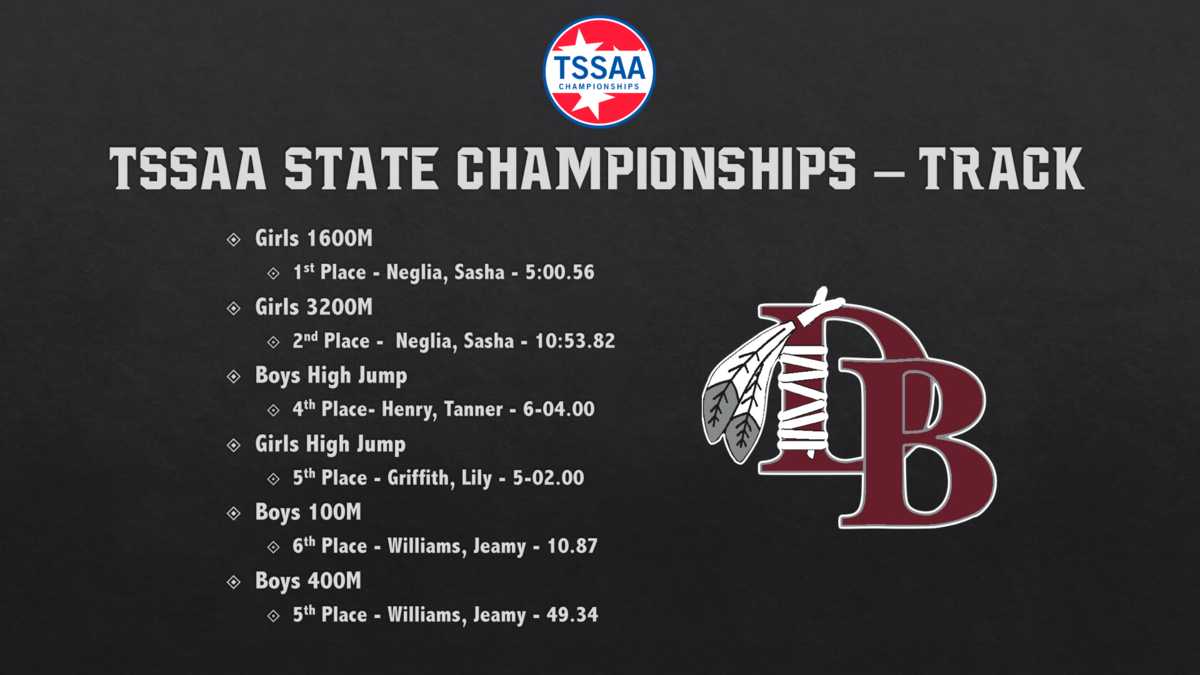 State Results