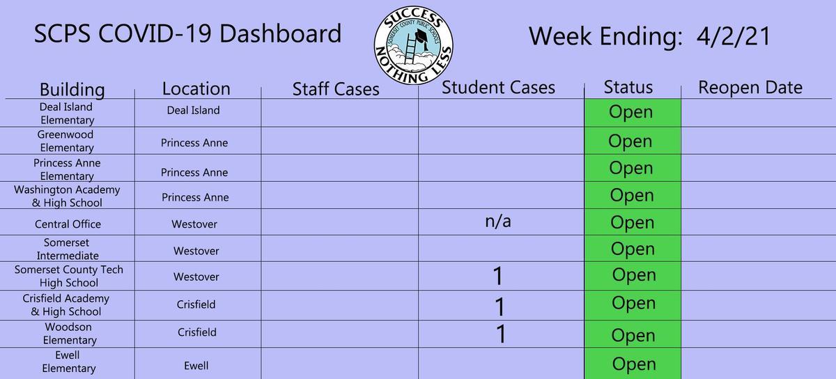 4-2 dashboard