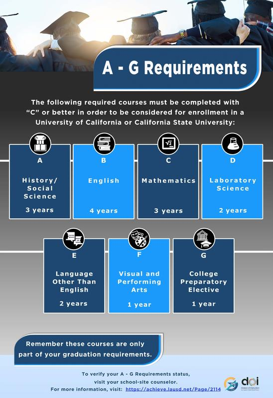 A - G Requirements POSTER_Letter SZ.jpg