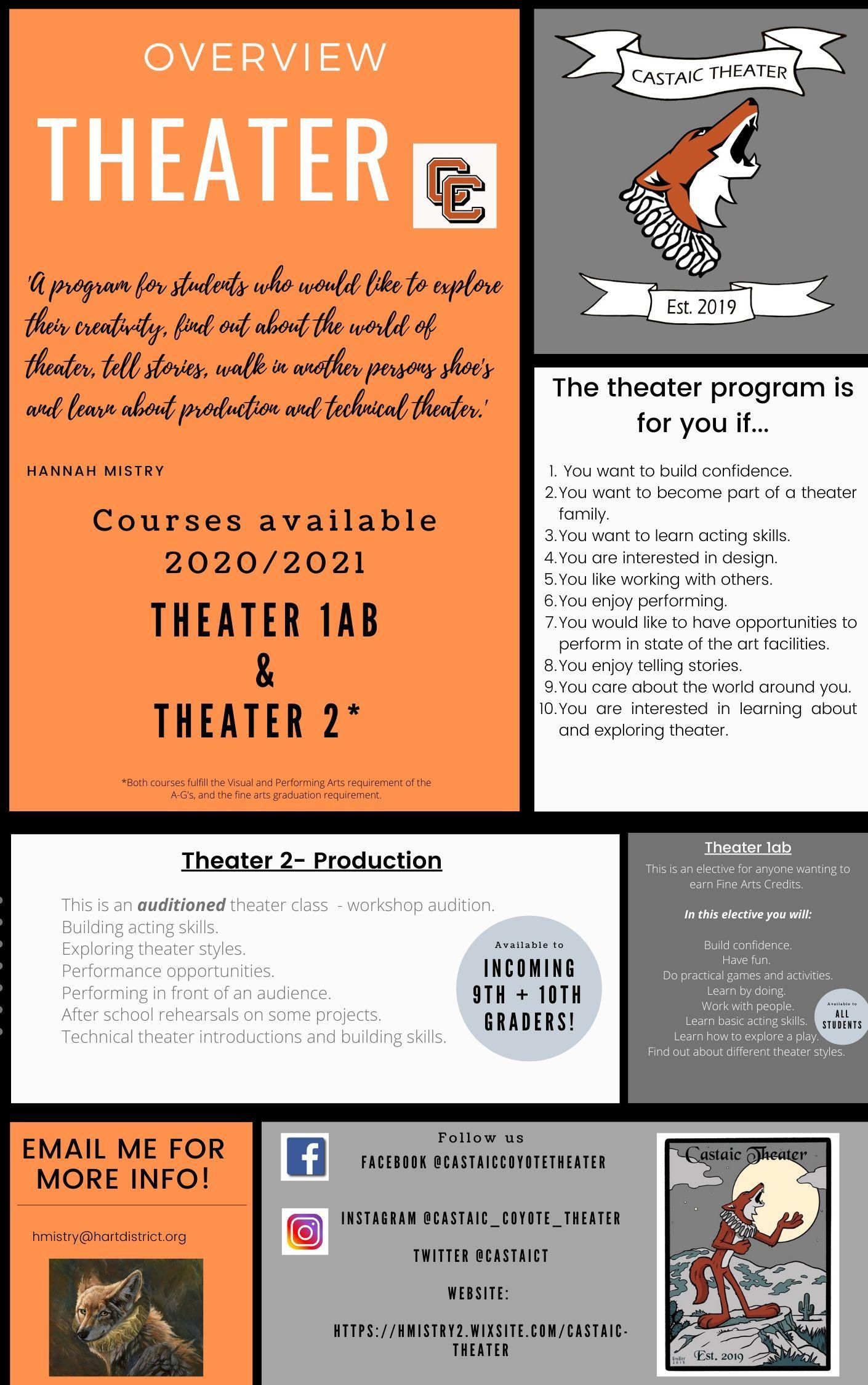 Theater Program Overview