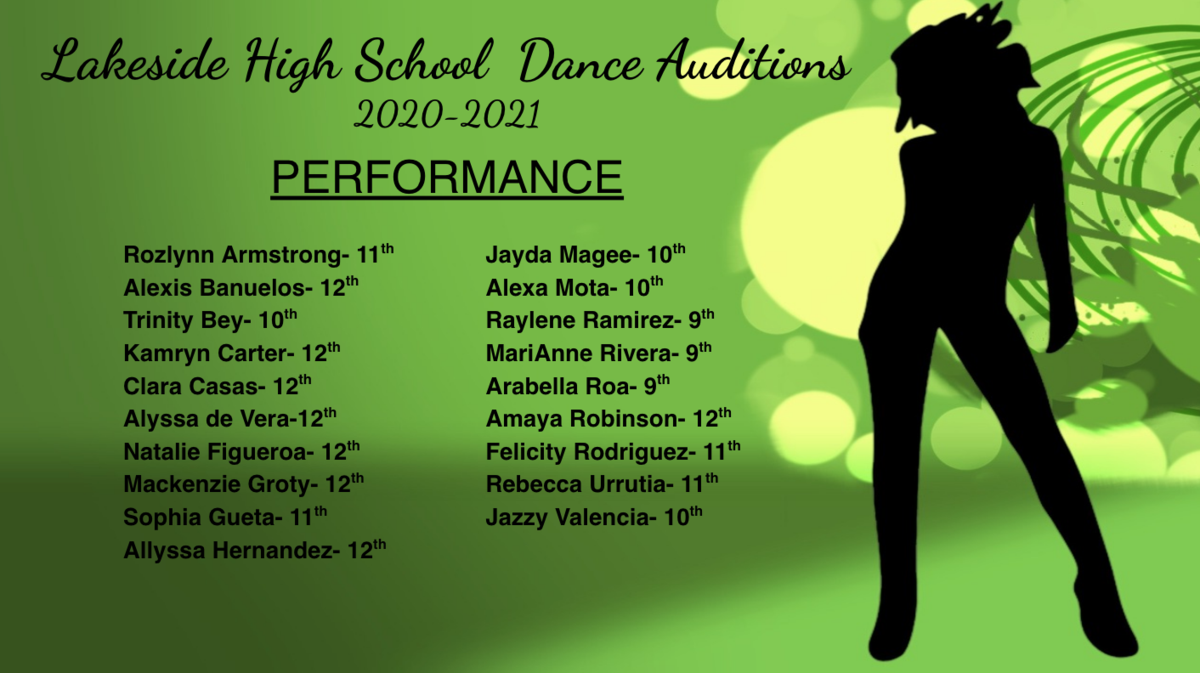 Performance Roster