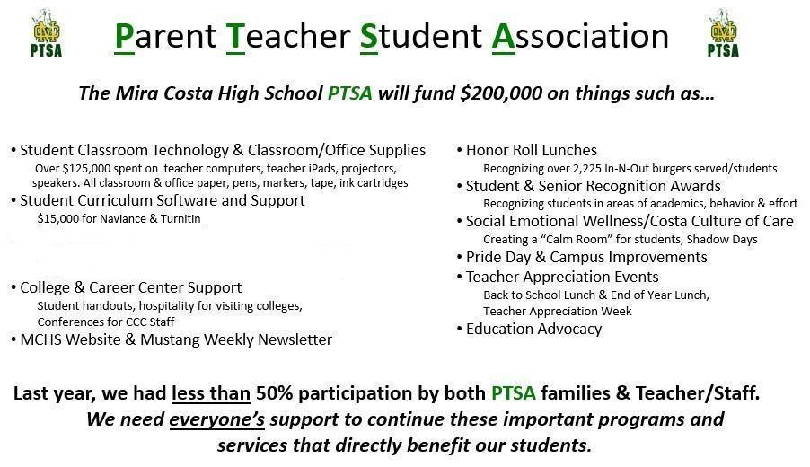 About the PTSA