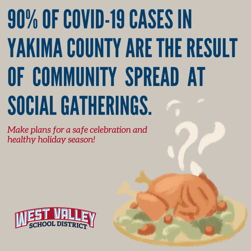 90% of COVID-19 cases in Yakima County are the result of community spread at social gatherings. Make plans for a safe celebration and healthy holiday season! West Valley School District