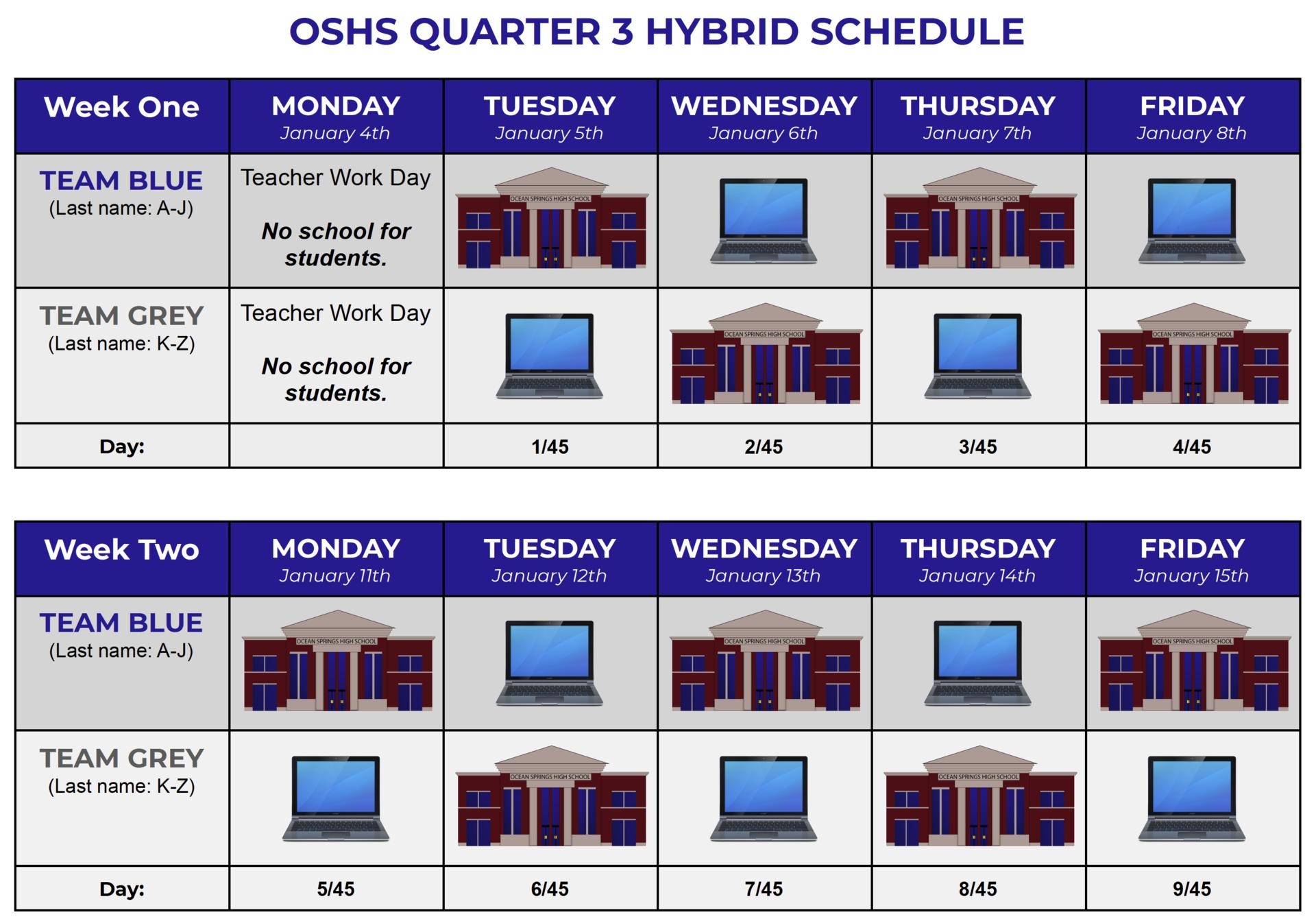 Hybrid Schedule OSHS