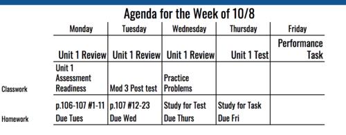 7th Grade Agenda for Week of 10/8