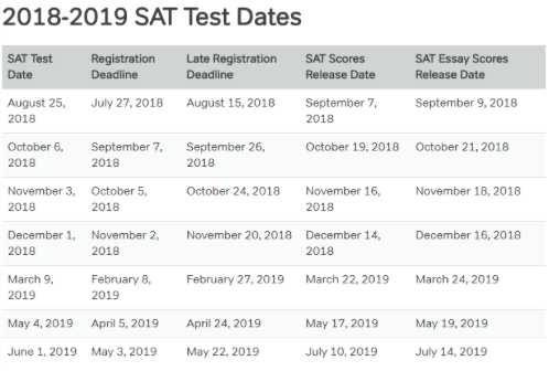 2018 - 2019 SAT Tesf Dates
