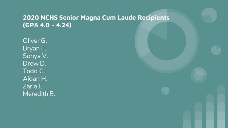 2019-2020 Magna Cum Laude Recipients, Newton-Conover High School