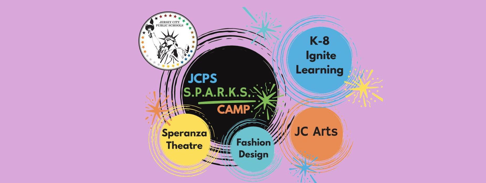 SPARKS CAMP