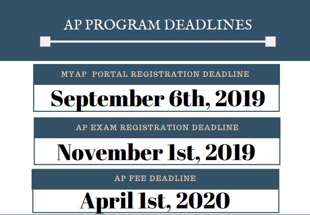 AP Deadlines