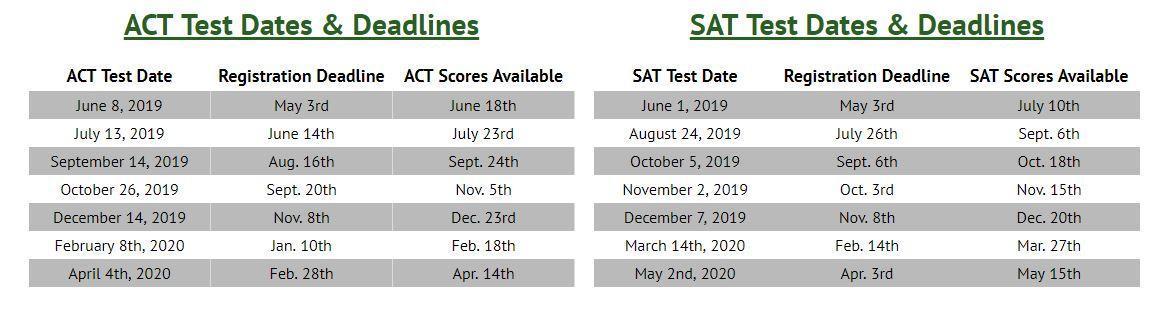 SAT/ACT – Students – Waxahachie Independent School District