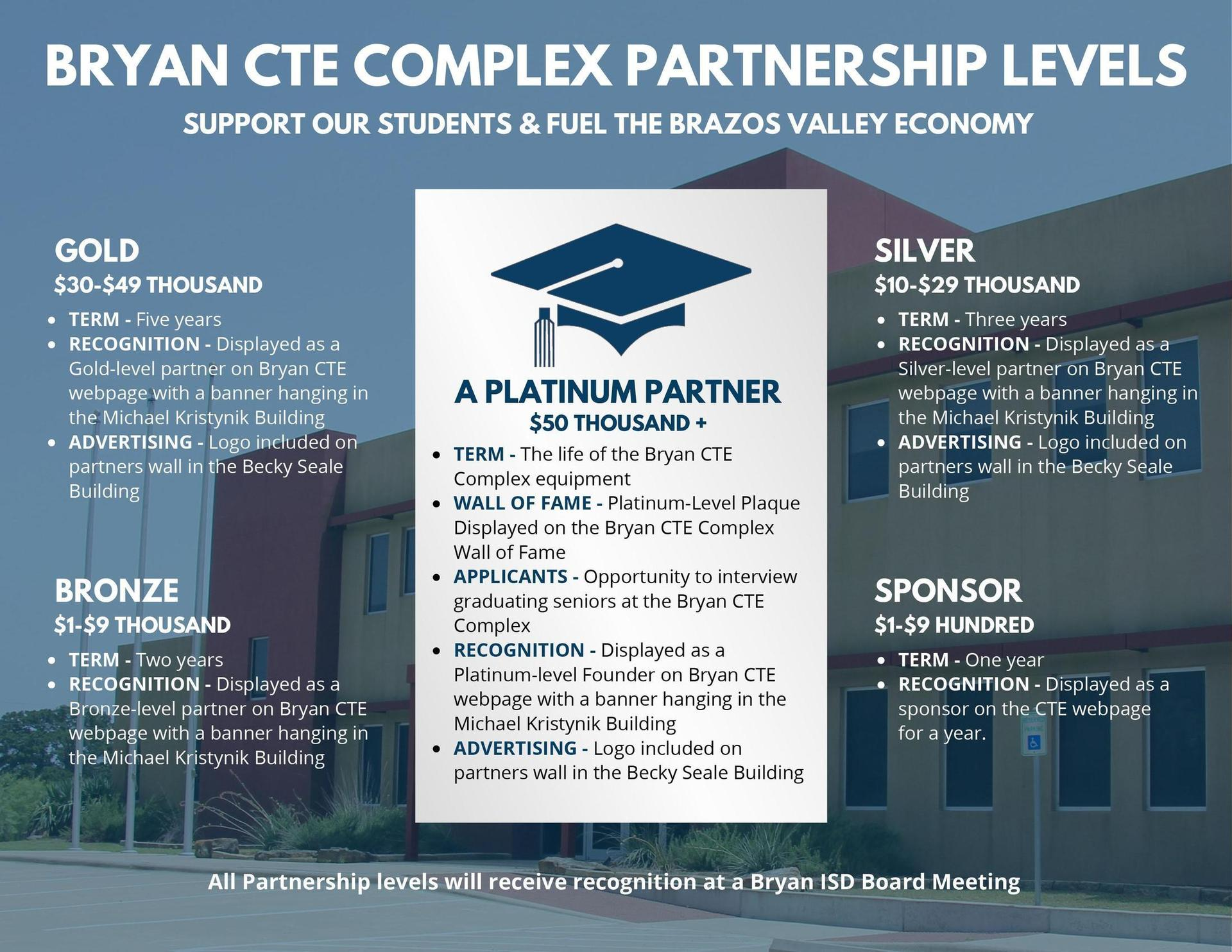 C T E Sponsorship Flyer