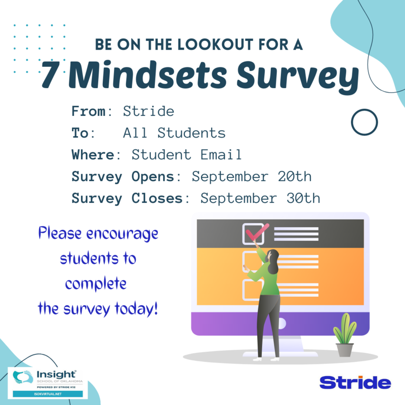 SEL Student Survey Featured Photo