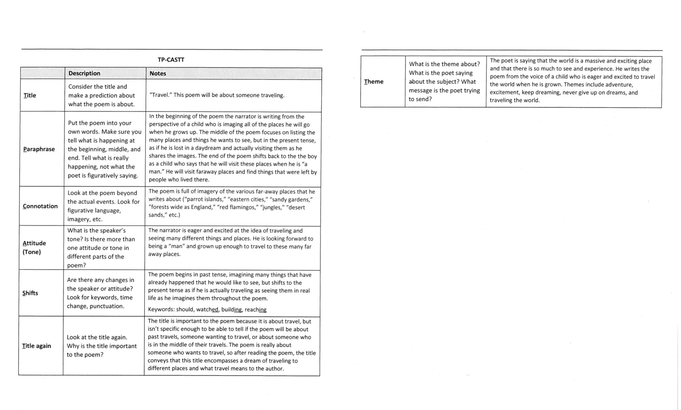 English Language Arts - 6th Grade – Mr  Taylor Hill – Bon Lin Middle