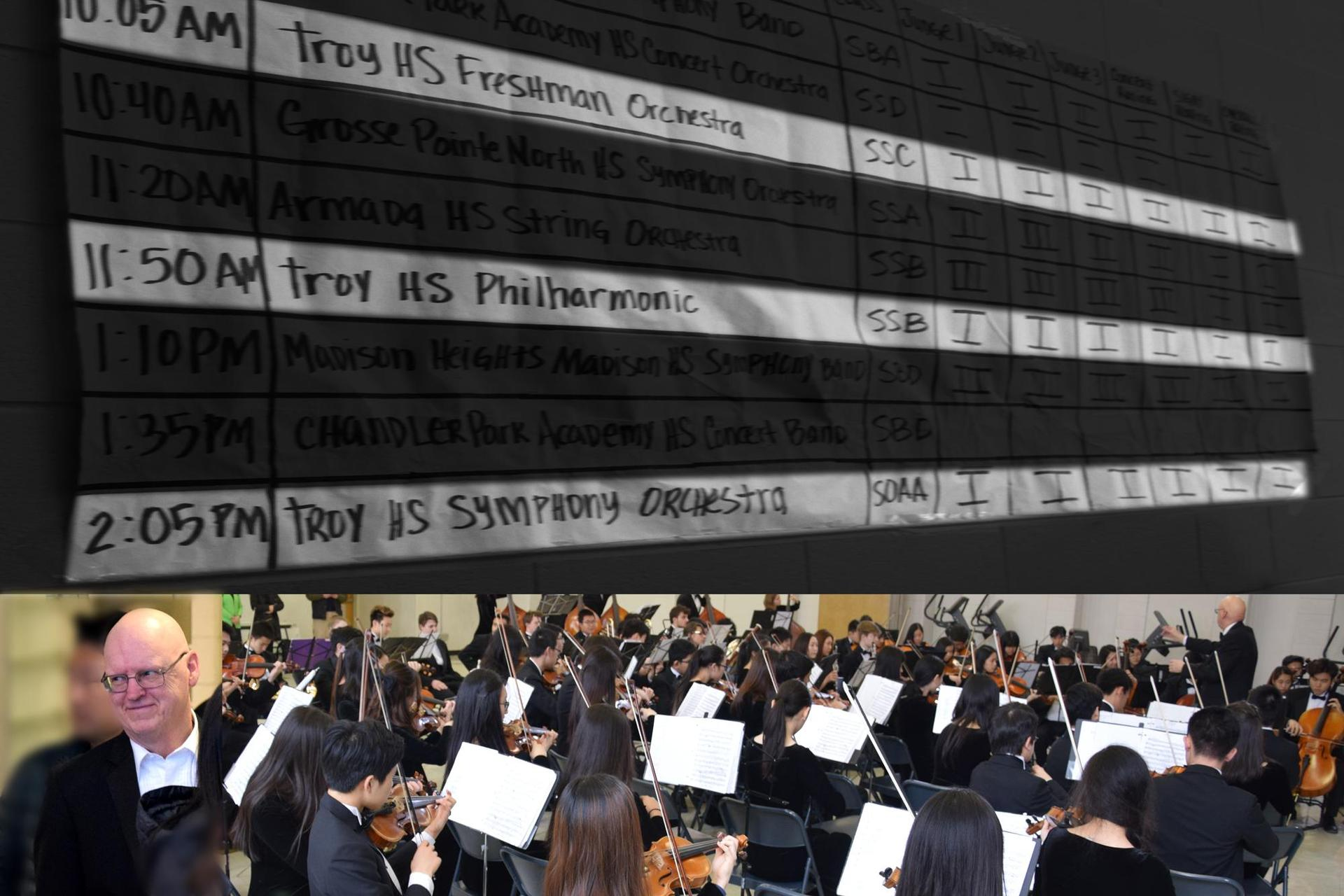 Top scores for Troys' Orchestras