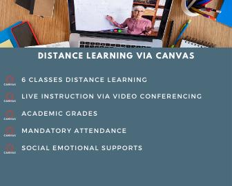 Ditsancde Learning-Eng