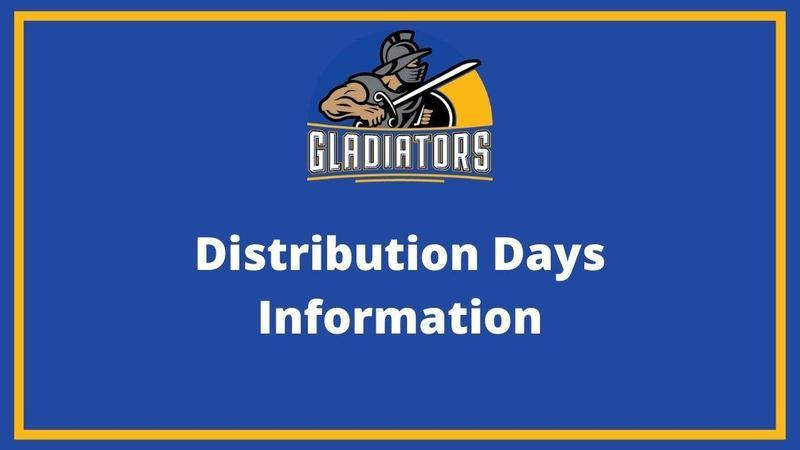 Distribution Days Graphic