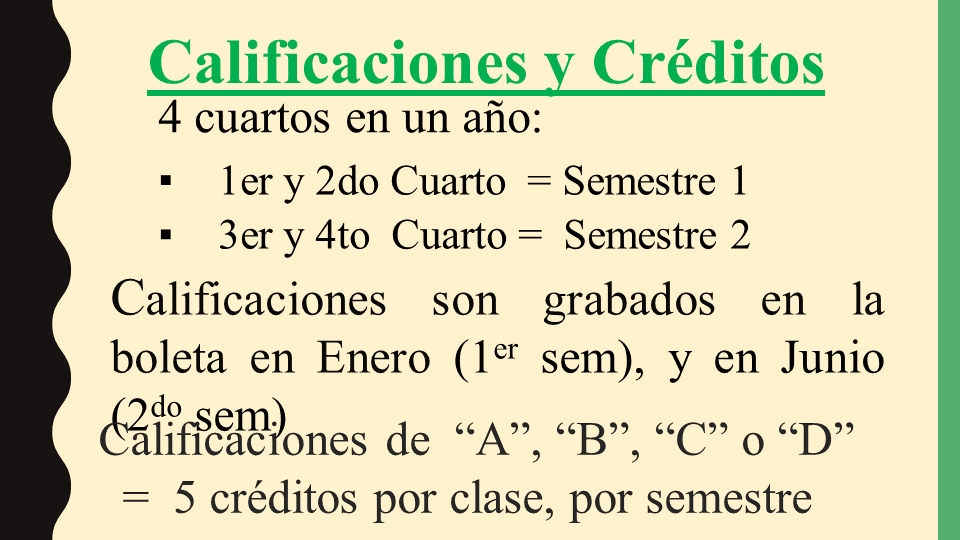 Grading Period and Credits power point slide (Spanish)