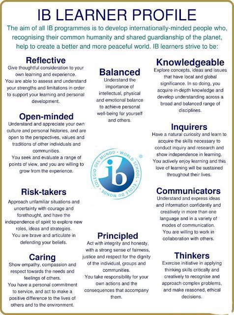 IB Learner Path