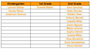 Creeker Club Winners K-2
